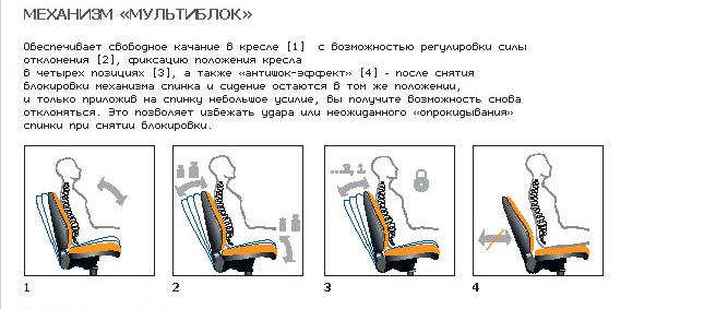 офисные кресла с механизмом мультиблок