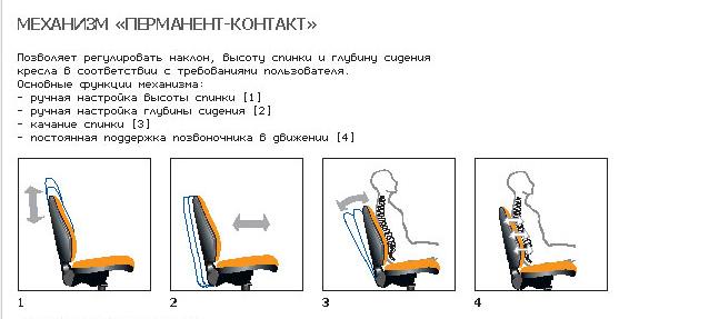 кресла офисные с механизмом Перманент-контакт